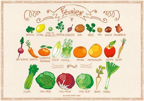 de cuisine kitchenaid calendrier des fruits et légumes de saison annso cuisine