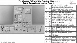 Ford Ranger T6  2011-2018  Fuse Box Diagrams