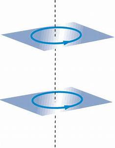 22 10 Magnetic Force Between Two Parallel Conductors