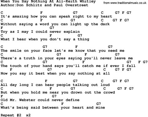 When You Say Nothing At All: Country Music:When You Say Nothing At All-Keith Whitley