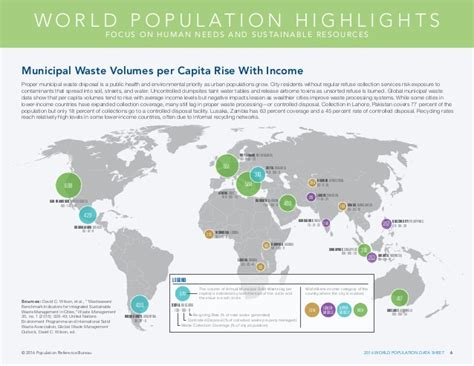 population reference bureau datos de la población mundial 2016 population reference