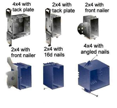 Electrical Junction Box Google Search