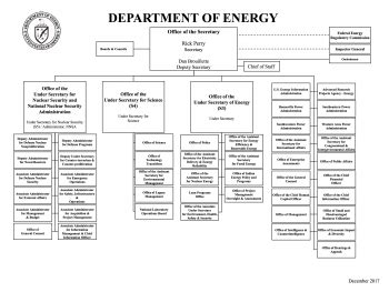 organization chart department  energy