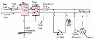 What Happens If Switch Is Connected To Neutral Wire