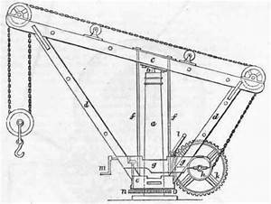 wheel and axle diagram image search results