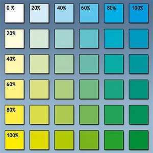 Die Farbe Grün : die farbe gr n ~ A.2002-acura-tl-radio.info Haus und Dekorationen