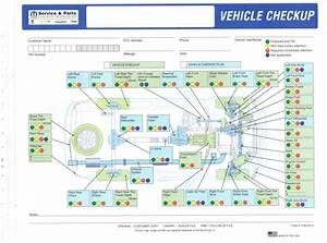 Vehicle Inspection Forms