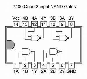 Robodoc   Ic 7400