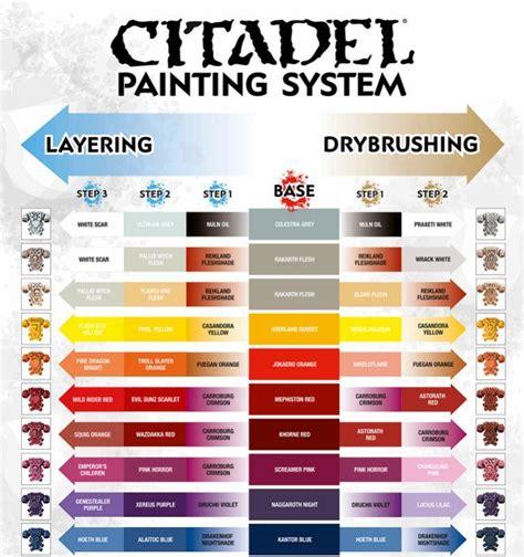 free pdf citadel s painting system chart