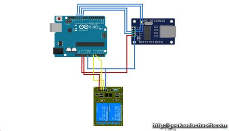 Arduino Switch by How To Make Lan Ethernet Relay Switch Using Arduino Uno
