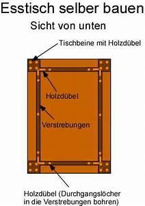 Esstisch Selber Bauen Anleitung : esstisch selber bauen ~ Eleganceandgraceweddings.com Haus und Dekorationen