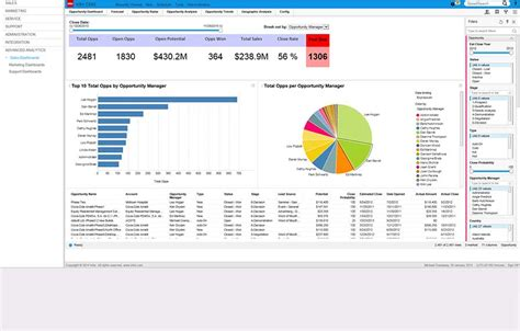 Infor CRM | Customer Relationship Management Software
