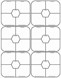 frayer model template 6 per page vocabulary frayer model four square 6 per page by