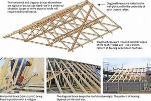 Trussed Rafters  Fixing