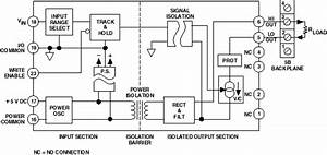 5b39 Isolated Current Output