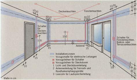 Elektroinstallation Installationszonen