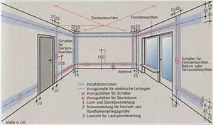 Elektroinstallation Im Haus : elektroinstallation installationszonen ~ Lizthompson.info Haus und Dekorationen