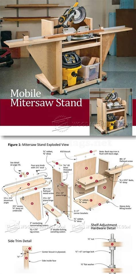 mobile miter  stand plans miter  tips jigs  fixtures woodarchivistcom famunka