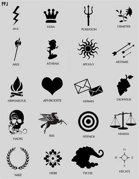 #dreamyourgreece Cute Icons For Naming The Greek Gods. Simple Clay Murals. Disney's Frozen Stickers. Tidal Wave Logo. Pediatrician Logo. Azkaban Signs. Welding Signs Of Stroke. Rabbit Signs Of Stroke. Flat Cut Lettering