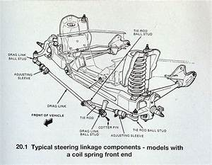 D105 Idler Arm Diagram
