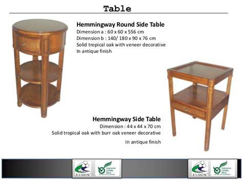 table catalogue kudos product catalogue