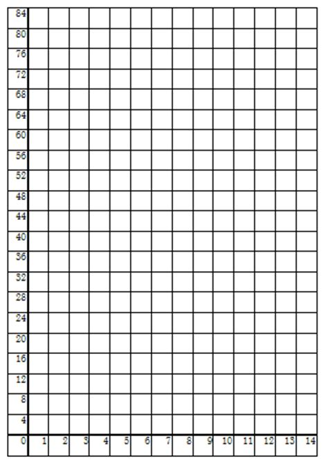"Search Results For ""first Quadrant Graph Paper Printable""  Calendar 2015"