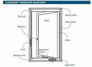 Casement Window Anatomy