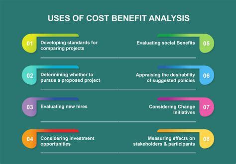 Cost Benefit Analysis - SlideBazaar Blog