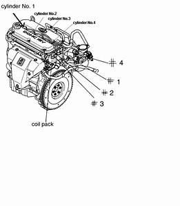 2002 Kia Sedona Spark Plug Wire Diagram