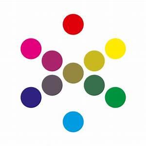 Türkis Farbe Mischen : farbkreis ~ A.2002-acura-tl-radio.info Haus und Dekorationen