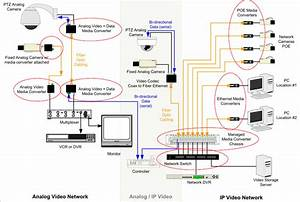 Fiber Optic Wiring Diagram