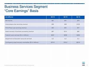 Navient Corp 2016 Q3 - Results - Earnings Call Slides ...