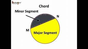 Maths - Properties Of A Circle - English