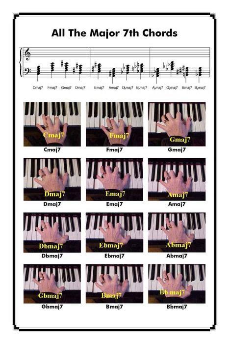 major  chords piano piano  chords piano