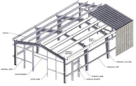 steel garage buildings metal diagram free vehicle wiring davis building