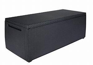 Kissenbox Wasserdicht Rattan : garten aufbewahrungsbox mit deckel angebote ~ Markanthonyermac.com Haus und Dekorationen