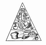 Pyramid Food Coloring Pages Drawing Pine Cone Printable Arranging Pyramids Sheet Getcolorings Great Drawings Print Getdrawings Paintingvalley Colorin sketch template