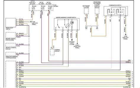 renault megane mk3 radio wiring diagram somurich