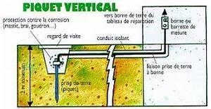 la prise de terre pourquoi comment With comment installer la terre dans une maison