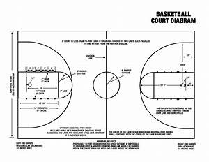 What To Buy To Make Your Own Basketball Court With