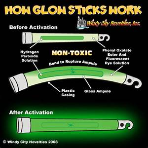 How does a glow stick work Chemiluminescence