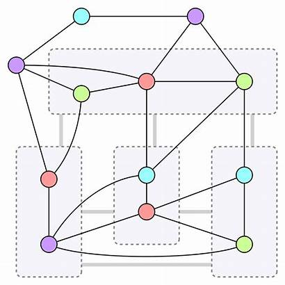 Graph Theory Conjecture Subgraph Connected Coloring Number