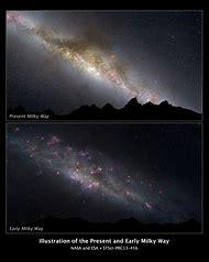 Milky Way Galaxy Hubble
