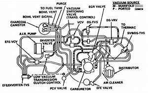 Diagram  1997 Pontiac Transport Engine Diagram Full