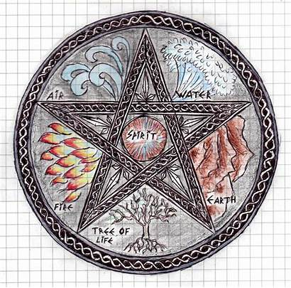 Pentagram Wiccan Pentacle Symbols Pagan Elements Tattoo