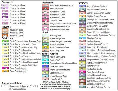 maps color legend maps legend planning schemes