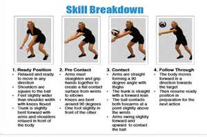 Volleyball Skills Forearm Pass