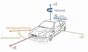 Massenträgheitsmoment Berechnen : isupia modellvalidierung erfolgreich ~ Themetempest.com Abrechnung