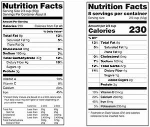 nutrition facts table template - fda redesigns nutrition labels to reflect how americans