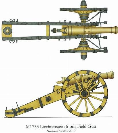 Artillery Austrian Pieces Wars